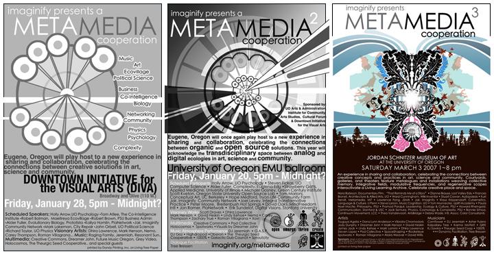 metamedia123